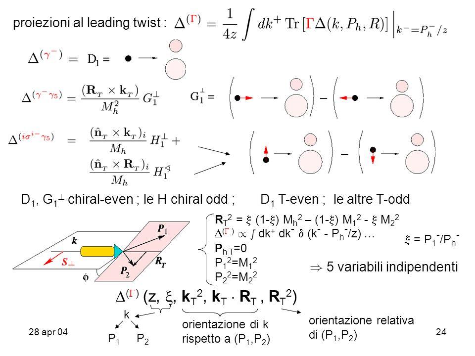 28 apr 0424 R T 2 = (1- ) M h 2 – (1- ) M 1 2 - M 2 2 ( ) / s dk + dk - (k - - P h - /z) … P h T =0 P 1 2 =M 1 2 P 2 2 =M 2 2 = P 1 - /P h - ) 5 variabili indipendenti ( ) (z,, k T 2, k T ¢ R T, R T 2 ) D 1, G 1 .