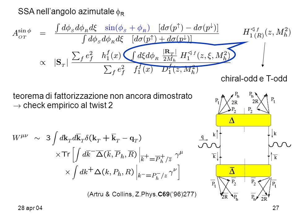 28 apr 0427 chiral-odd e T-odd SSA nellangolo azimutale R teorema di fattorizzazione non ancora dimostrato .