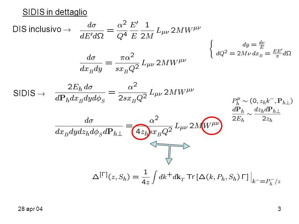 28 apr 0414 SIDIS su bersaglio polarizzato trasversalmente e + p .