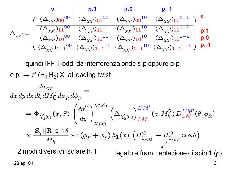 28 apr 0431 s | p,1 p,0 p,-1 s --- p,1 p,0 p,-1 quindi IFF T-odd da interferenza onde s-p oppure p-p e p .