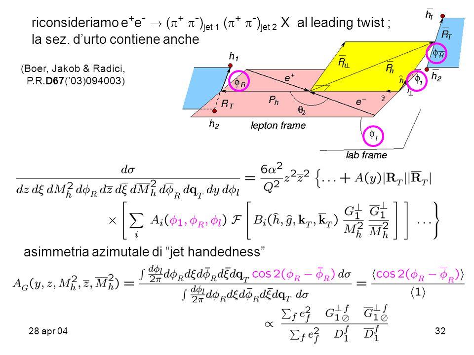 28 apr 0432 riconsideriamo e + e - . ( + - ) jet 1 ( + - ) jet 2 X al leading twist ; la sez.