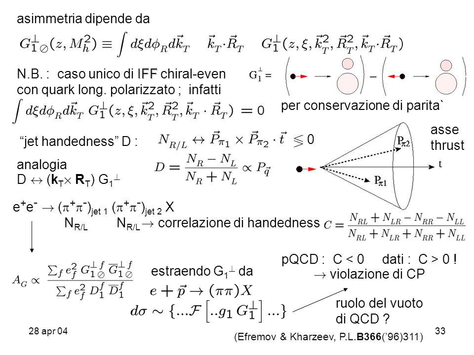 28 apr 0433 asimmetria dipende da IFF N.B. : caso unico di IFF chiral-even con quark long.