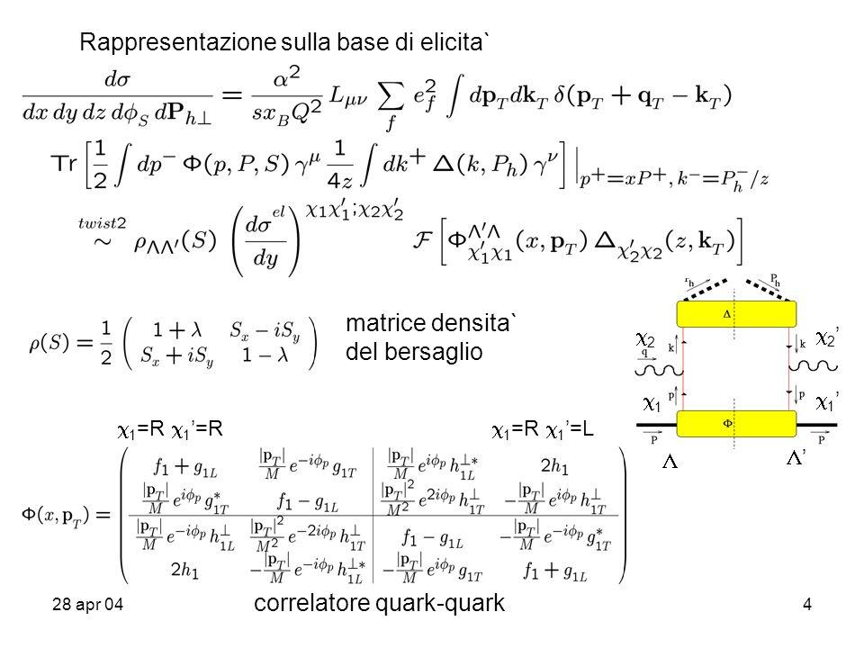 28 apr 044 Rappresentazione sulla base di elicita` matrice densita` del bersaglio 1 1 2 2 1 =R 1 =R 1 =R 1 =L correlatore quark-quark