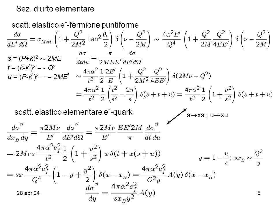 28 apr 046 correlatore quark-quark per la frammentazione 2 =R 2 =R 2 =R 2 =L scatt.