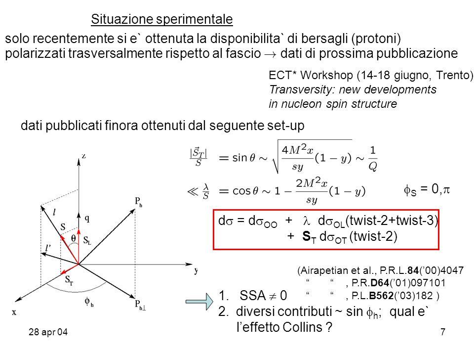 28 apr 048 A sin OL (x) SMC : SSA in SIDIS on p A( + ) = 11% § 6% A( - ) = - 2% § 6% E704 : SSA in pp .