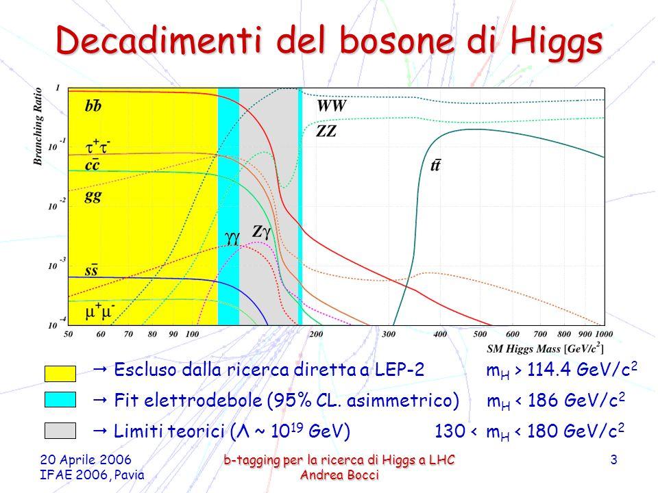 20 Aprile 2006 IFAE 2006, Pavia b-tagging per la ricerca di Higgs a LHC Andrea Bocci 3 Decadimenti del bosone di Higgs Escluso dalla ricerca diretta a LEP-2m H > 114.4 GeV/c 2 Fit elettrodebole (95% CL.