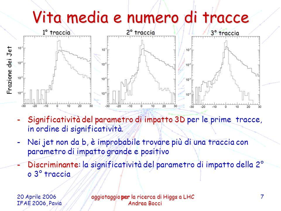 20 Aprile 2006 IFAE 2006, Pavia b-tagging per la ricerca di Higgs a LHC Andrea Bocci 7 Vita media e numero di tracce -Significatività del parametro di impatto 3D -Significatività del parametro di impatto 3D per le prime tracce, in ordine di significatività.