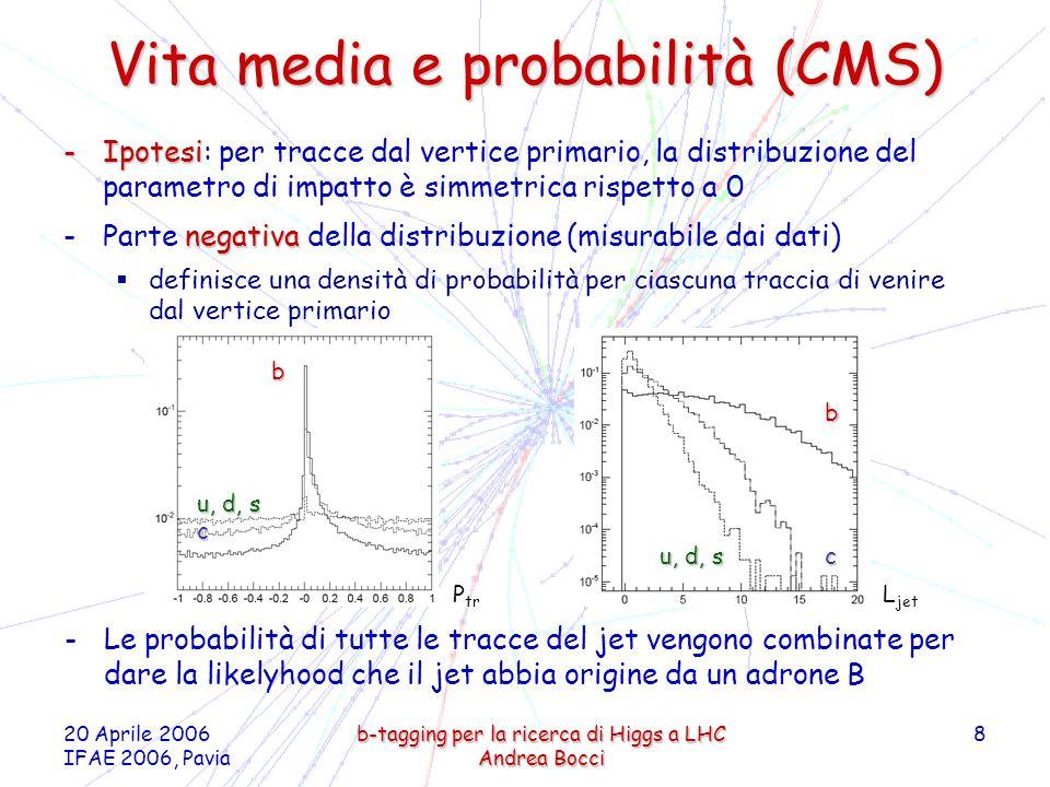 20 Aprile 2006 IFAE 2006, Pavia b-tagging per la ricerca di Higgs a LHC Andrea Bocci 19 Applicazione: ttH, H bb -Eventi ttH (segnale) e ttjj (fondo) -Efficienza di selezione in funzione del taglio: vertice secondario -Laggiunta delle informazioni sui leptoni permette di migliorare del 10% la purezza di selezione a parità di efficienza -Canale di scoperta per Higgs leggero (m H < 135 GeV/c 2 ) -H bb è sommerso dal fondo QCD: produzione associata a coppia tt (definizione fisica del flavour del jet)