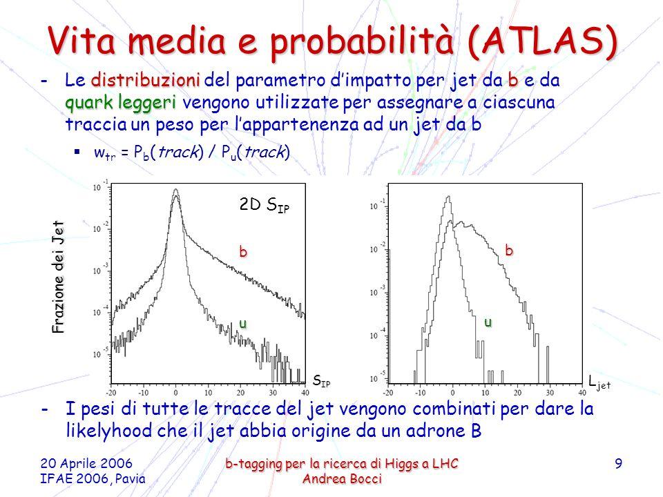 20 Aprile 2006 IFAE 2006, Pavia b-tagging per la ricerca di Higgs a LHC Andrea Bocci 9 Vita media e probabilità (ATLAS) distribuzionib quark leggeri -Le distribuzioni del parametro dimpatto per jet da b e da quark leggeri vengono utilizzate per assegnare a ciascuna traccia un peso per lappartenenza ad un jet da b w tr = P b (track) / P u (track) -I pesi di tutte le tracce del jet vengono combinati per dare la likelyhood che il jet abbia origine da un adrone B L jet S IP Frazione dei Jet u 2D S IP b u b