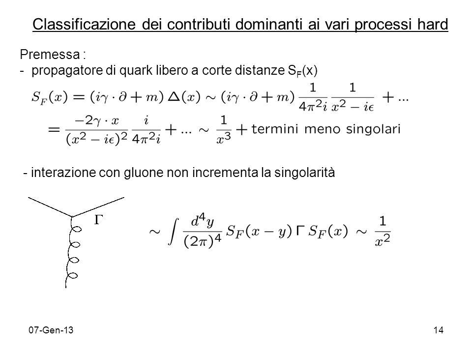 07-Gen-1314 Classificazione dei contributi dominanti ai vari processi hard Premessa : - propagatore di quark libero a corte distanze S F (x) - interazione con gluone non incrementa la singolarità