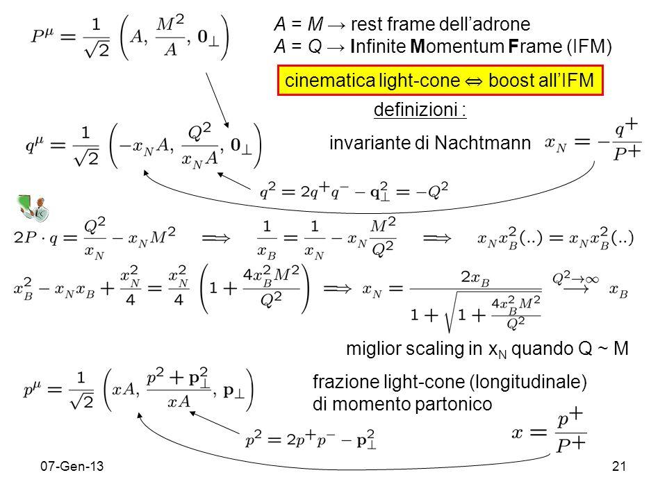 07-Gen-1321 A = M rest frame delladrone A = Q Infinite Momentum Frame (IFM) definizioni : invariante di Nachtmann frazione light-cone (longitudinale) di momento partonico miglior scaling in x N quando Q ~ M cinematica light-cone boost allIFM