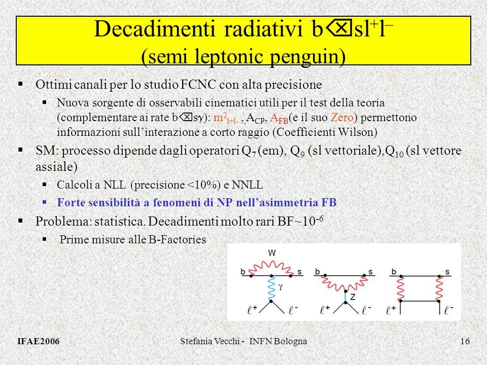 IFAE2006Stefania Vecchi - INFN Bologna16 Decadimenti radiativi b sl + l – (semi leptonic penguin) Ottimi canali per lo studio FCNC con alta precisione Nuova sorgente di osservabili cinematici utili per il test della teoria (complementare ai rate b s ): m 2 l+l-,, A CP, A FB (e il suo Zero) permettono informazioni sullinterazione a corto raggio (Coefficienti Wilson) SM: processo dipende dagli operatori Q 7 (em), Q 9 (sl vettoriale),Q 10 (sl vettore assiale) Calcoli a NLL (precisione <10%) e NNLL Forte sensibilità a fenomeni di NP nellasimmetria FB Problema: statistica.