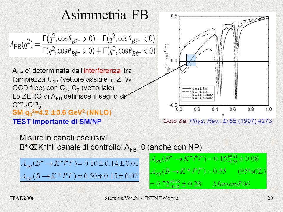 IFAE2006Stefania Vecchi - INFN Bologna20 Asimmetria FB Misure in canali esclusivi B + K + l + l – canale di controllo: A FB =0 (anche con NP) A FB e determinata dallinterferenza tra lampiezza C 10 (vettore assiale, Z, W - QCD free) con C 7, C 9 (vettoriale).