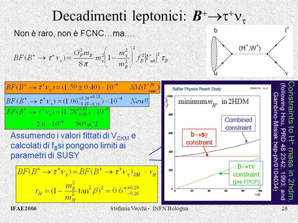 IFAE2006Stefania Vecchi - INFN Bologna26 Decadimenti leptonici: B Assumendo i valori fittati di V CKM e calcolati di f B si pongono limiti ai parametri di SUSY Non è raro, non è FCNC…ma….
