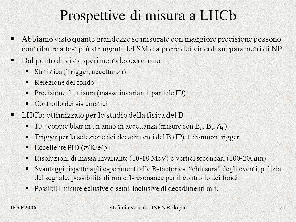 IFAE2006Stefania Vecchi - INFN Bologna27 Prospettive di misura a LHCb Abbiamo visto quante grandezze se misurate con maggiore precisione possono contribuire a test più stringenti del SM e a porre dei vincoli sui parametri di NP.