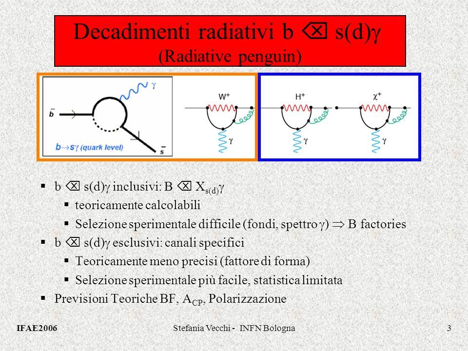 IFAE2006Stefania Vecchi - INFN Bologna3 Decadimenti radiativi b s(d) (Radiative penguin) b s(d) inclusivi: B X s(d) teoricamente calcolabili Selezione sperimentale difficile (fondi, spettro ) B factories b s(d) esclusivi: canali specifici Teoricamente meno precisi (fattore di forma) Selezione sperimentale più facile, statistica limitata Previsioni Teoriche BF, A CP, Polarizzazione