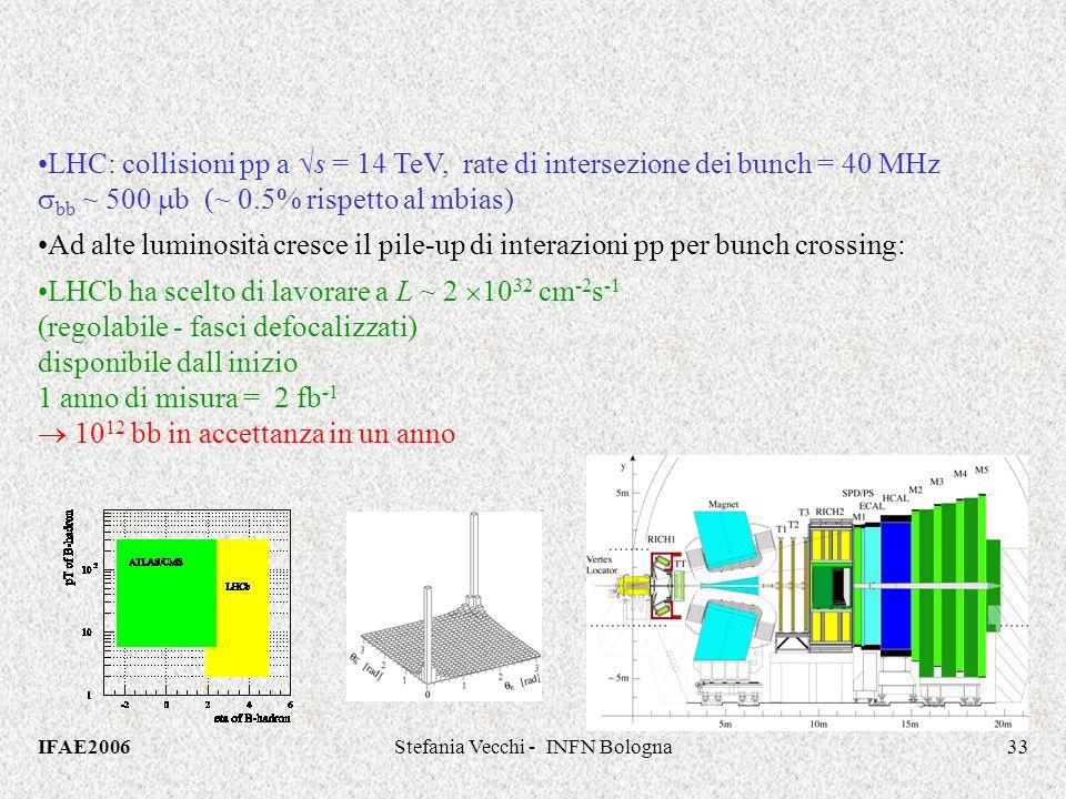 IFAE2006Stefania Vecchi - INFN Bologna33 LHC: collisioni pp a s = 14 TeV, rate di intersezione dei bunch = 40 MHz bb ~ 500 b (~ 0.5% rispetto al mbias) Ad alte luminosità cresce il pile-up di interazioni pp per bunch crossing: LHCb ha scelto di lavorare a L ~ 2 10 32 cm -2 s -1 (regolabile - fasci defocalizzati) disponibile dall inizio 1 anno di misura = 2 fb -1 10 12 bb in accettanza in un anno