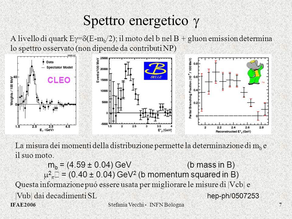 IFAE2006Stefania Vecchi - INFN Bologna7 A livello di quark E = (E-m b /2); il moto del b nel B + gluon emission determina lo spettro osservato (non dipende da contributi NP) Spettro energetico CLEO fondi La misura dei momenti della distribuzione permette la determinazione di m b e il suo moto.