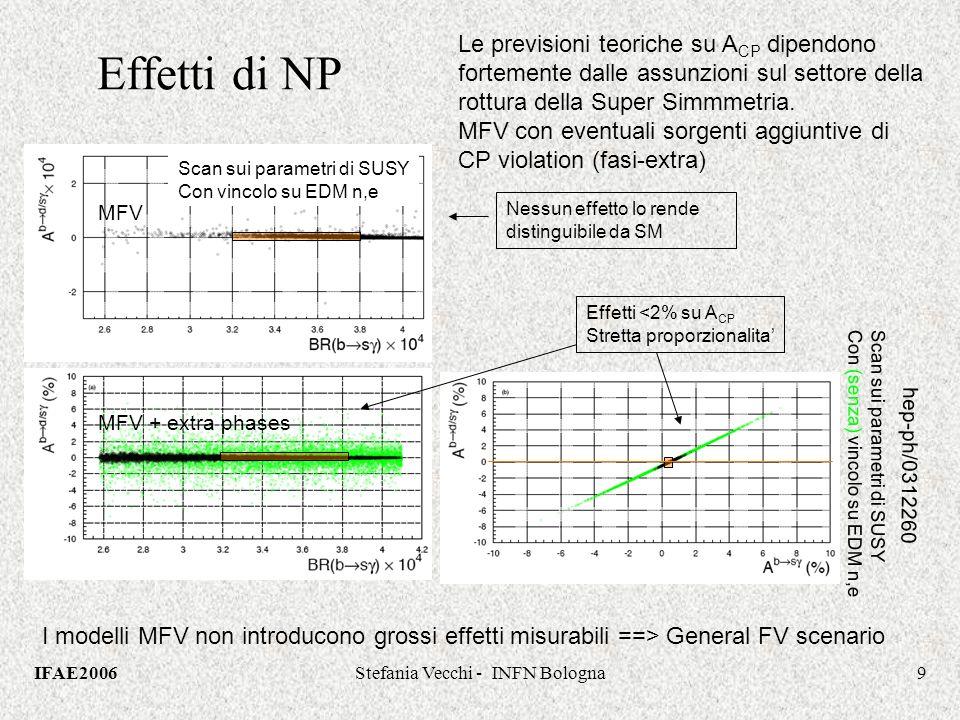 IFAE2006Stefania Vecchi - INFN Bologna9 Effetti di NP Le previsioni teoriche su A CP dipendono fortemente dalle assunzioni sul settore della rottura della Super Simmmetria.