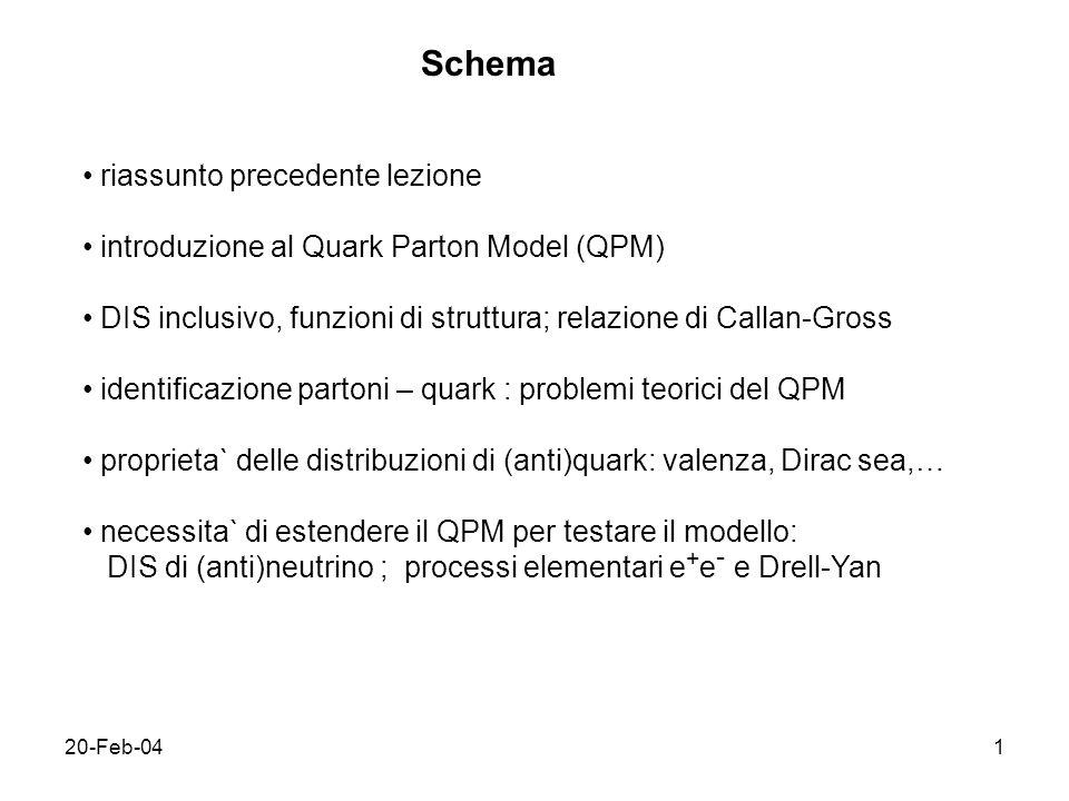 20-Feb-041 Schema riassunto precedente lezione introduzione al Quark Parton Model (QPM) DIS inclusivo, funzioni di struttura; relazione di Callan-Gross identificazione partoni – quark : problemi teorici del QPM proprieta` delle distribuzioni di (anti)quark: valenza, Dirac sea,… necessita` di estendere il QPM per testare il modello: DIS di (anti)neutrino ; processi elementari e + e - e Drell-Yan