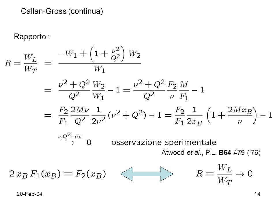 20-Feb-0414 Callan-Gross (continua) Rapporto : Atwood et al., P.L. B64 479 (76)