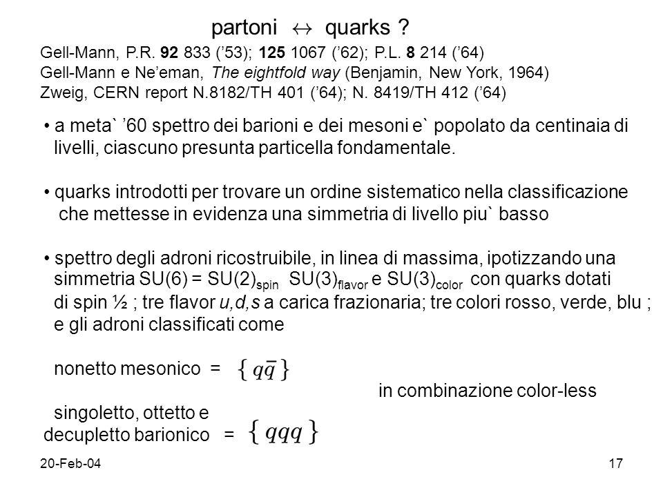 20-Feb-0417 partoni $ quarks ? a meta` 60 spettro dei barioni e dei mesoni e` popolato da centinaia di livelli, ciascuno presunta particella fondament