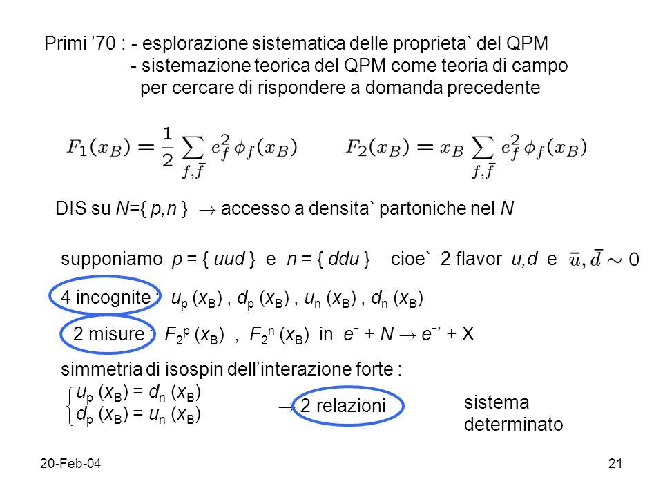 20-Feb-0421 Primi 70 : - esplorazione sistematica delle proprieta` del QPM - sistemazione teorica del QPM come teoria di campo per cercare di rispondere a domanda precedente DIS su N={ p,n } .