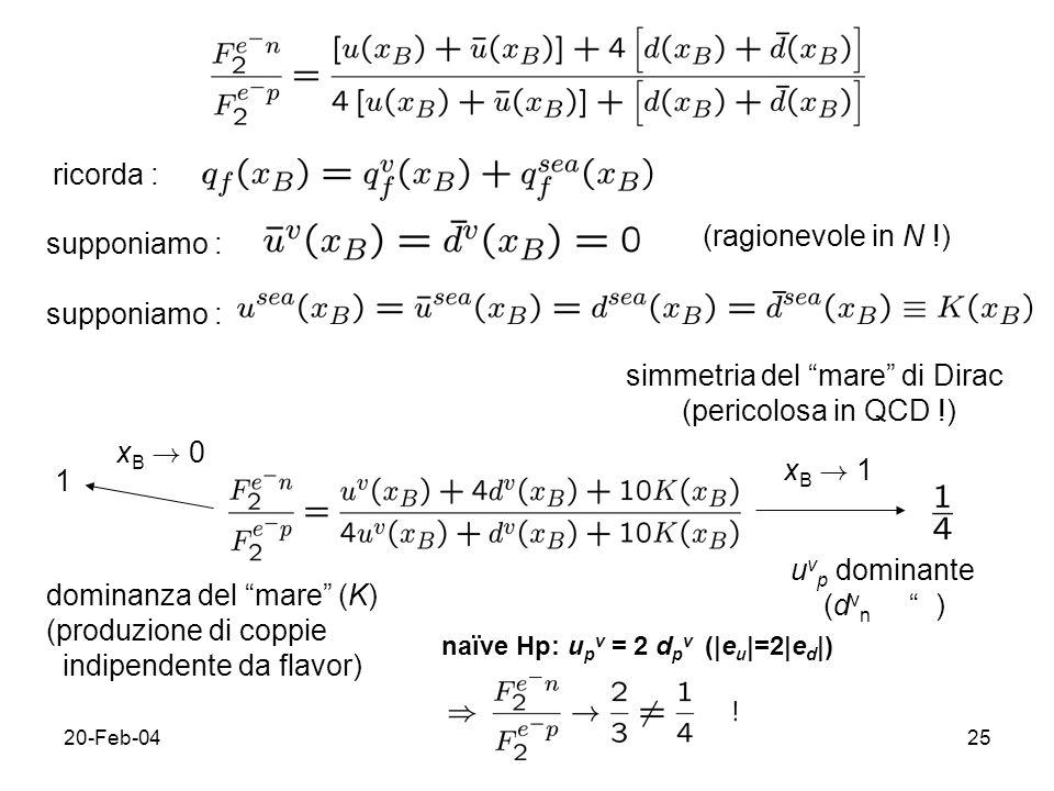 20-Feb-0425 ricorda : supponiamo : (ragionevole in N !) supponiamo : simmetria del mare di Dirac (pericolosa in QCD !) 1 x B ! 0 x B ! 1 dominanza del