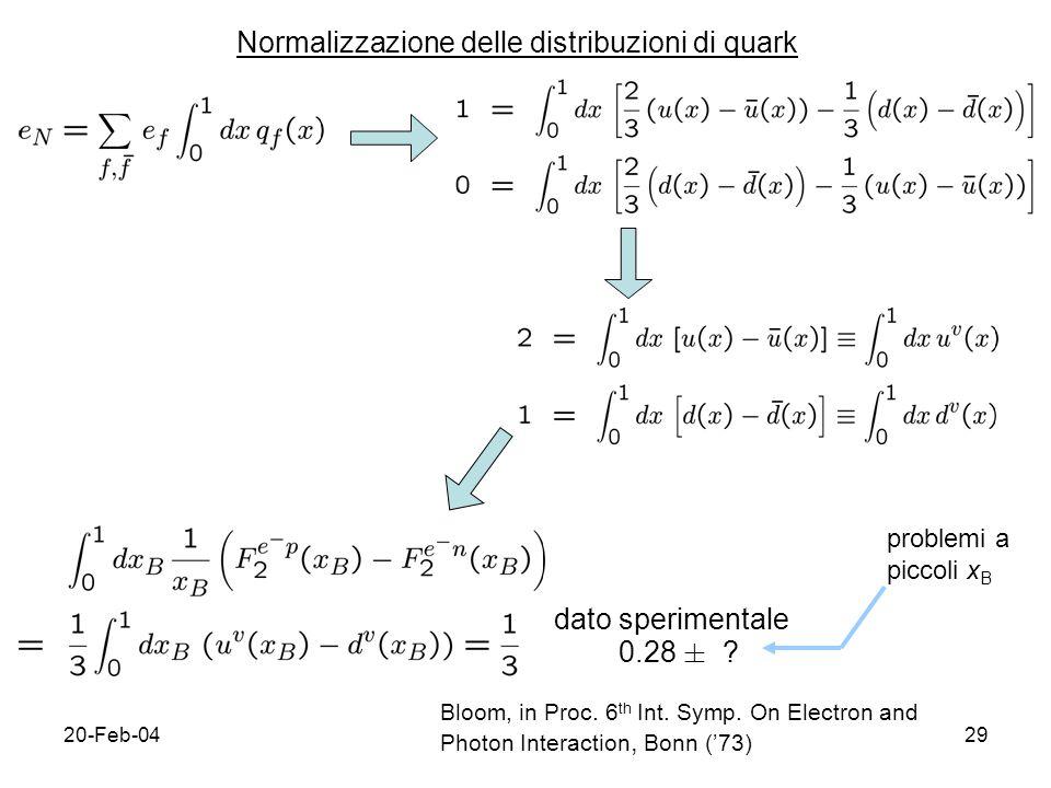 20-Feb-0429 Normalizzazione delle distribuzioni di quark dato sperimentale 0.28 § ? Bloom, in Proc. 6 th Int. Symp. On Electron and Photon Interaction