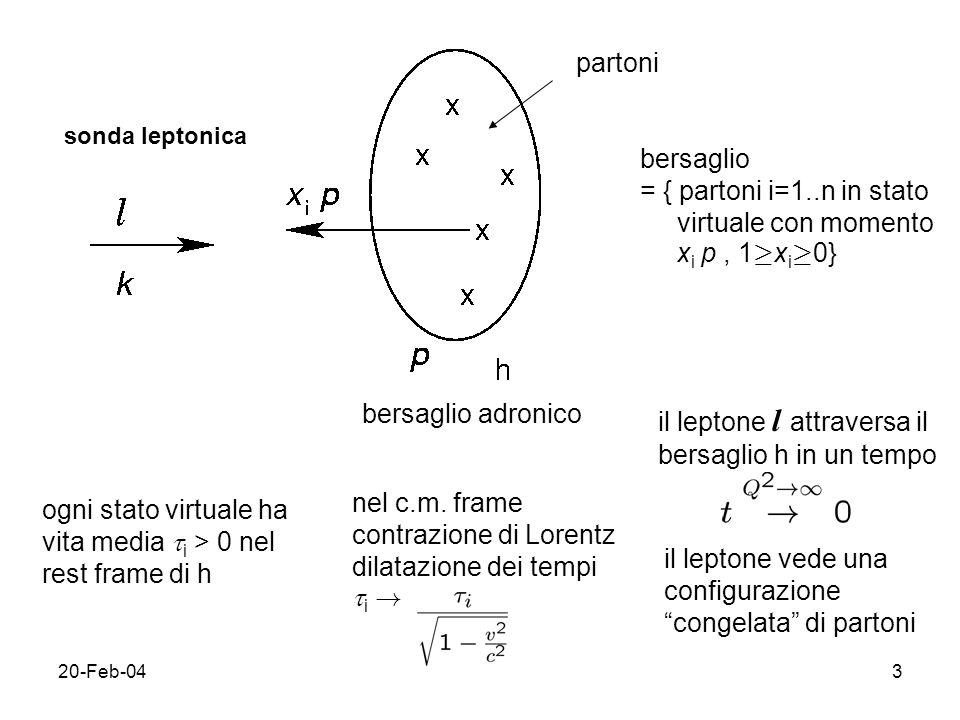 20-Feb-043 sonda leptonica bersaglio adronico partoni bersaglio = { partoni i=1..n in stato virtuale con momento x i p, 1 ¸ x i ¸ 0} ogni stato virtuale ha vita media i > 0 nel rest frame di h nel c.m.