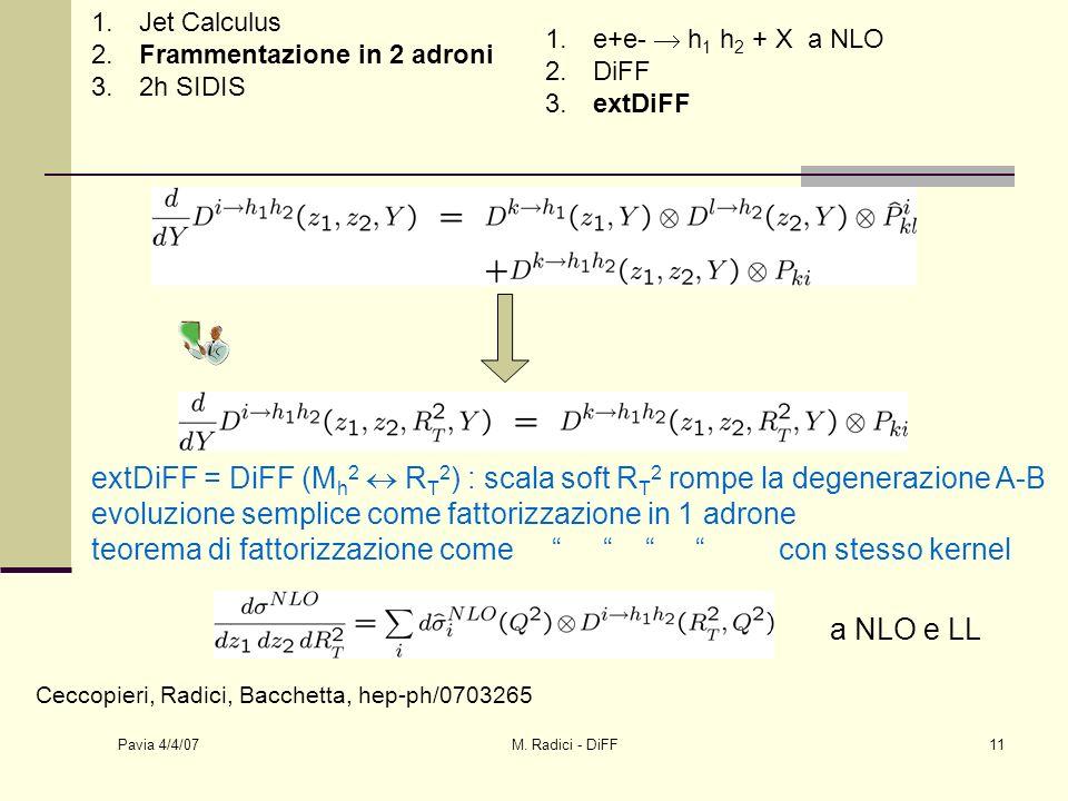 Pavia 4/4/07 M.Radici - DiFF12 t=2 [ ] (z,,M h 2,,k T 2 ) Polarized extDiFF Bianconi et al, P.R.