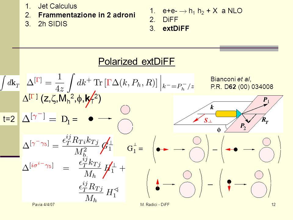 Pavia 4/4/07 M. Radici - DiFF12 t=2 [ ] (z,,M h 2,,k T 2 ) Polarized extDiFF Bianconi et al, P.R.