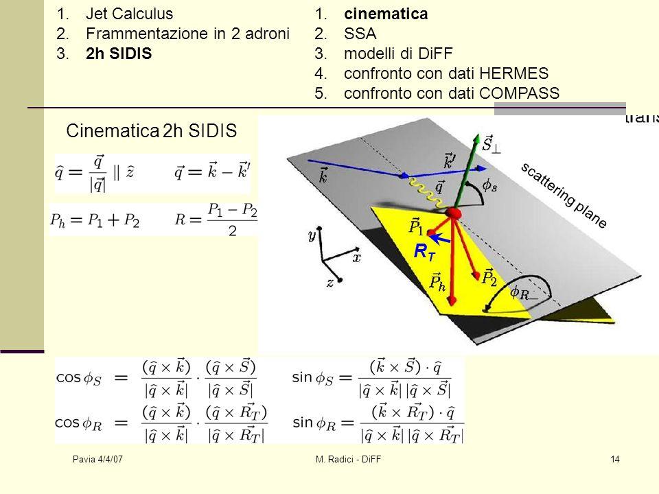 Pavia 4/4/07 M. Radici - DiFF14 1. Jet Calculus 2.