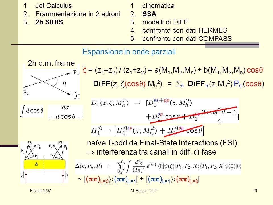 Pavia 4/4/07 M. Radici - DiFF16 1. Jet Calculus 2.