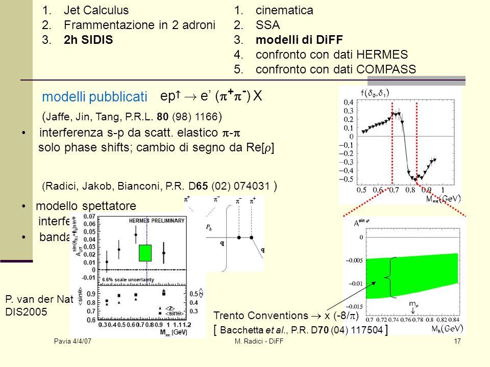 Pavia 4/4/07 M. Radici - DiFF17 1. Jet Calculus 2.
