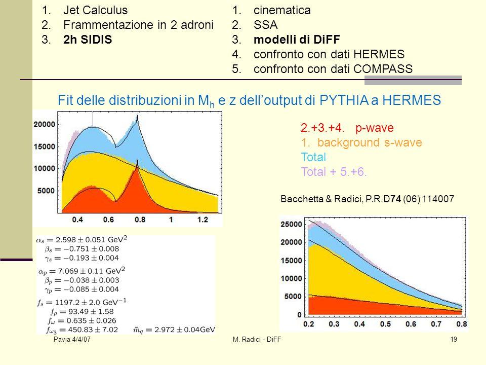 Pavia 4/4/07 M. Radici - DiFF19 1. Jet Calculus 2.