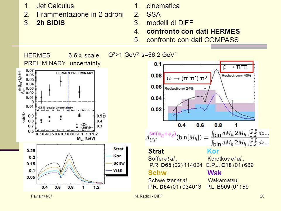 Pavia 4/4/07 M.Radici - DiFF21 1. Jet Calculus 2.