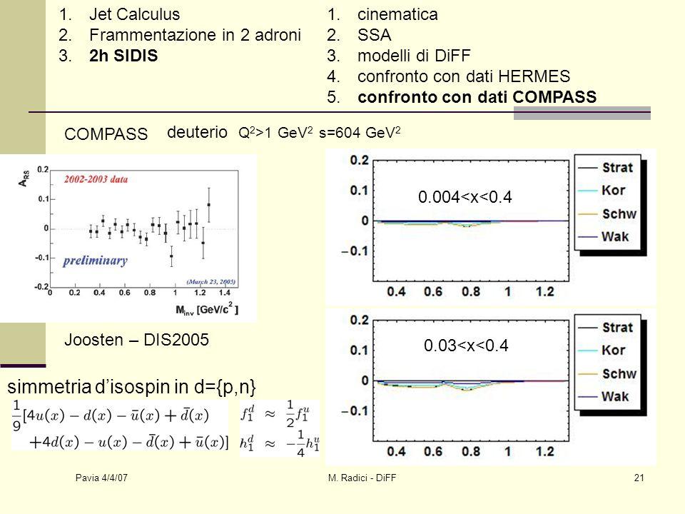 Pavia 4/4/07 M. Radici - DiFF21 1. Jet Calculus 2. Frammentazione in 2 adroni 3. 2h SIDIS COMPASS deuterio Q 2 >1 GeV 2 s=604 GeV 2 Joosten – DIS2005