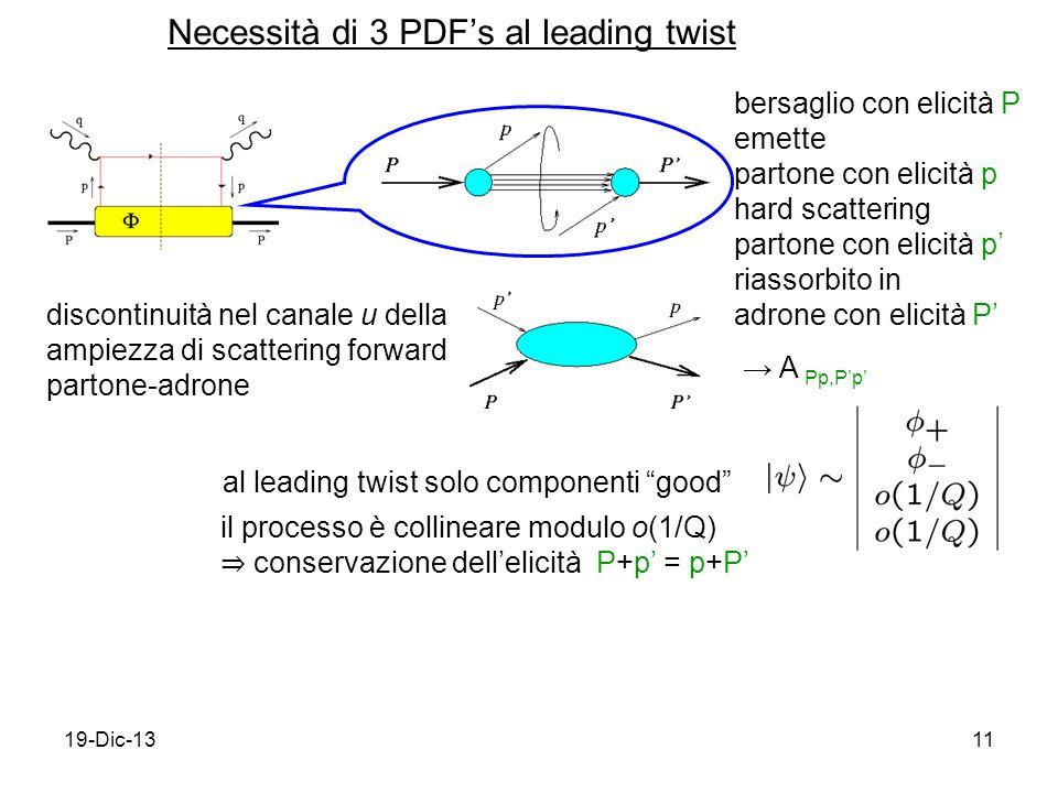 19-Dic-1311 Necessità di 3 PDFs al leading twist bersaglio con elicità P emette partone con elicità p hard scattering partone con elicità p riassorbito in adrone con elicità P discontinuità nel canale u della ampiezza di scattering forward partone-adrone A Pp,Pp al leading twist solo componenti good il processo è collineare modulo o(1/Q) conservazione dellelicità P+p = p+P
