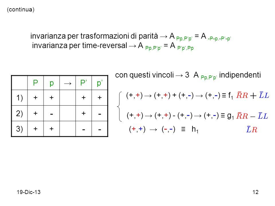19-Dic-1312 con questi vincoli 3 A Pp,Pp indipendenti PpPp 1)++++ 2)+ - + - 3)++ -- (+,+) (+,+) + (+, - ) (+, - ) f 1 (+,+) ( -, - ) h 1 (continua) invarianza per trasformazioni di parità A Pp,Pp = A -P-p.-P-p invarianza per time-reversal A Pp,Pp = A Pp,Pp (+,+) (+,+) - (+, - ) (+, - ) g 1