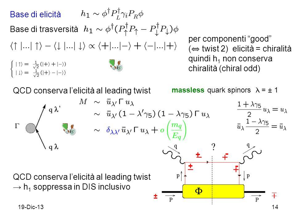 19-Dic-1314 Base di elicità Base di trasversità QCD conserva lelicità al leading twist h 1 soppressa in DIS inclusivo per componenti good ( twist 2) elicità = chiralità quindi h 1 non conserva chiralità (chiral odd) massless quark spinors = ± 1 QCD conserva lelicità al leading twist ± + + - -