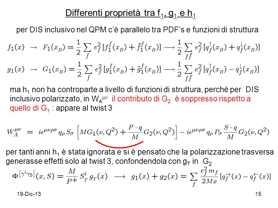 19-Dic-1315 Differenti proprietà tra f 1, g 1 e h 1 per DIS inclusivo nel QPM cè parallelo tra PDFs e funzioni di struttura ma h 1 non ha controparte a livello di funzioni di struttura, perchè per DIS inclusivo polarizzato, in W A il contributo di G 2 è soppresso rispetto a quello di G 1 : appare al twist 3 per tanti anni h 1 è stata ignorata e si è pensato che la polarizzazione trasversa generasse effetti solo al twist 3, confondendola con g T in G 2