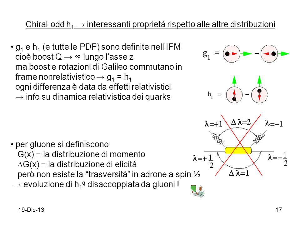 19-Dic-1317 Chiral-odd h 1 interessanti proprietà rispetto alle altre distribuzioni g 1 e h 1 (e tutte le PDF) sono definite nellIFM cioè boost Q lungo lasse z ma boost e rotazioni di Galileo commutano in frame nonrelativistico g 1 = h 1 ogni differenza è data da effetti relativistici info su dinamica relativistica dei quarks per gluone si definiscono G(x) = la distribuzione di momento G(x) = la distribuzione di elicità però non esiste la trasversità in adrone a spin ½ evoluzione di h 1 q disaccoppiata da gluoni !