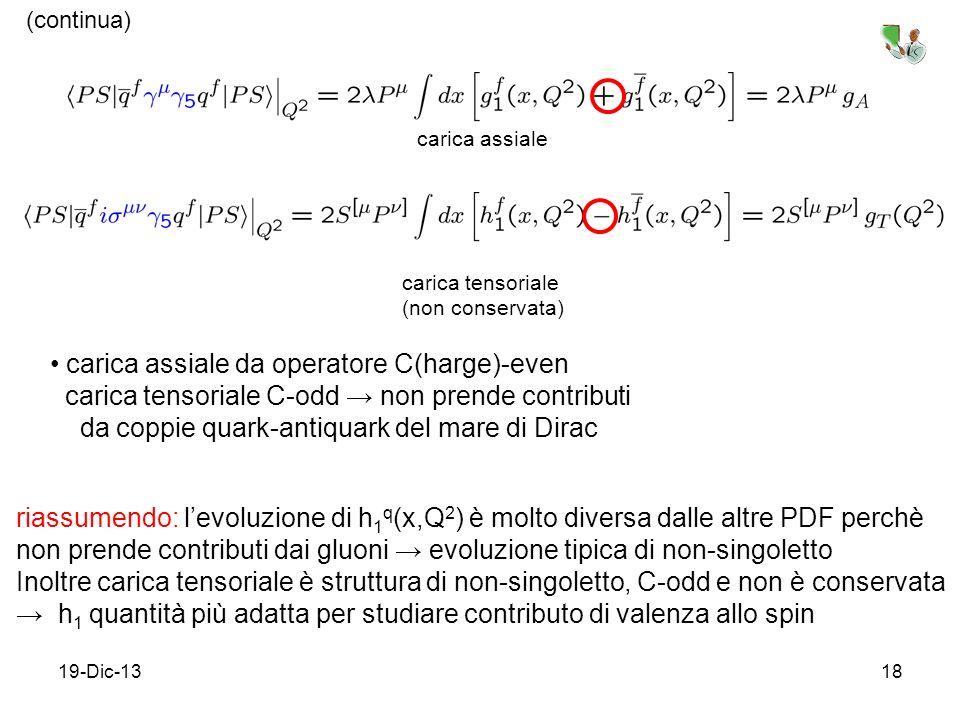 19-Dic-1318 carica assiale carica tensoriale (non conservata) carica assiale da operatore C(harge)-even carica tensoriale C-odd non prende contributi da coppie quark-antiquark del mare di Dirac (continua) riassumendo: levoluzione di h 1 q (x,Q 2 ) è molto diversa dalle altre PDF perchè non prende contributi dai gluoni evoluzione tipica di non-singoletto Inoltre carica tensoriale è struttura di non-singoletto, C-odd e non è conservata h 1 quantità più adatta per studiare contributo di valenza allo spin