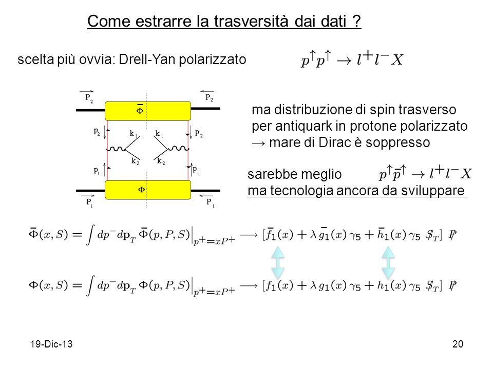 19-Dic-1320 scelta più ovvia: Drell-Yan polarizzato Come estrarre la trasversità dai dati .