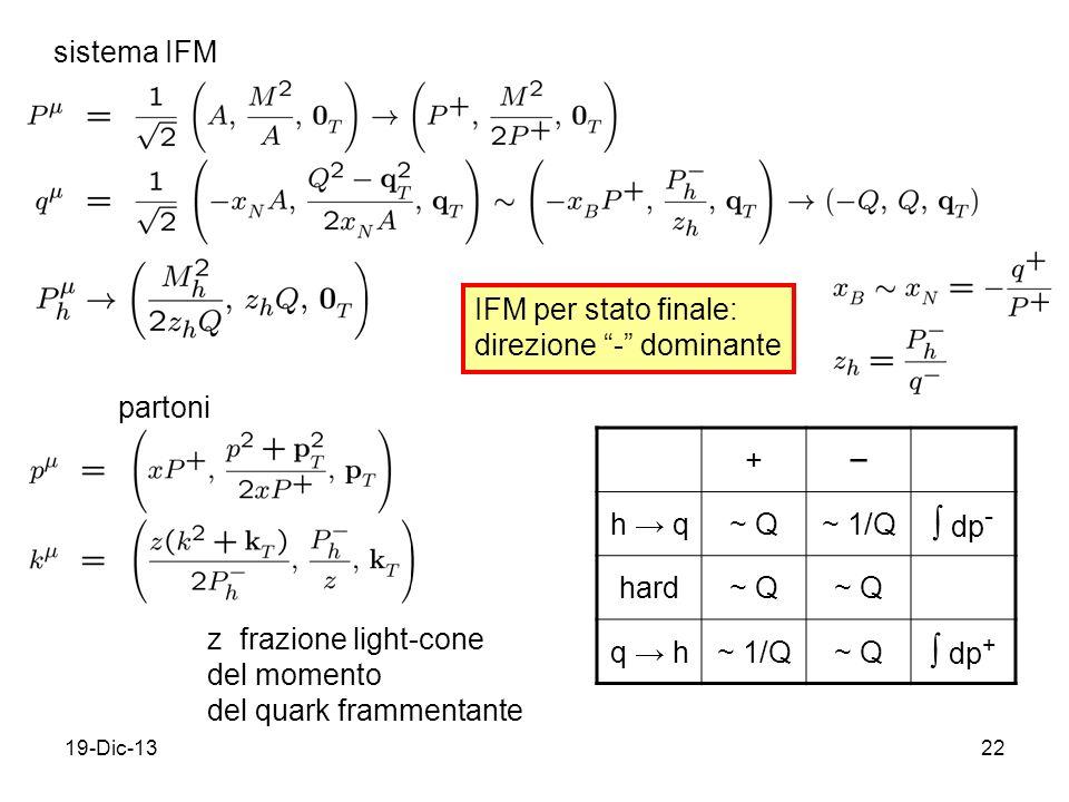 19-Dic-1322 sistema IFM IFM per stato finale: direzione - dominante + h q~ Q~ 1/Q dp - hard~ Q q h~ 1/Q~ Q dp + partoni z frazione light-cone del momento del quark frammentante