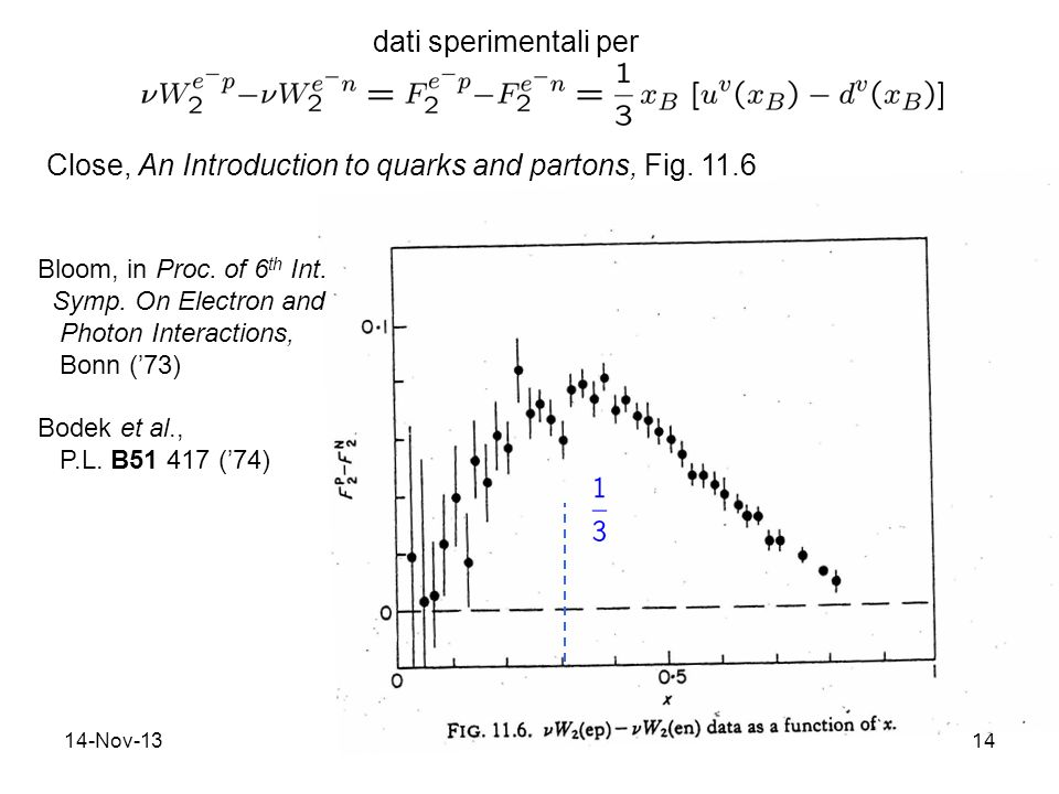 14-Nov-1314 dati sperimentali per Close, An Introduction to quarks and partons, Fig. 11.6 Bloom, in Proc. of 6 th Int. Symp. On Electron and Photon In