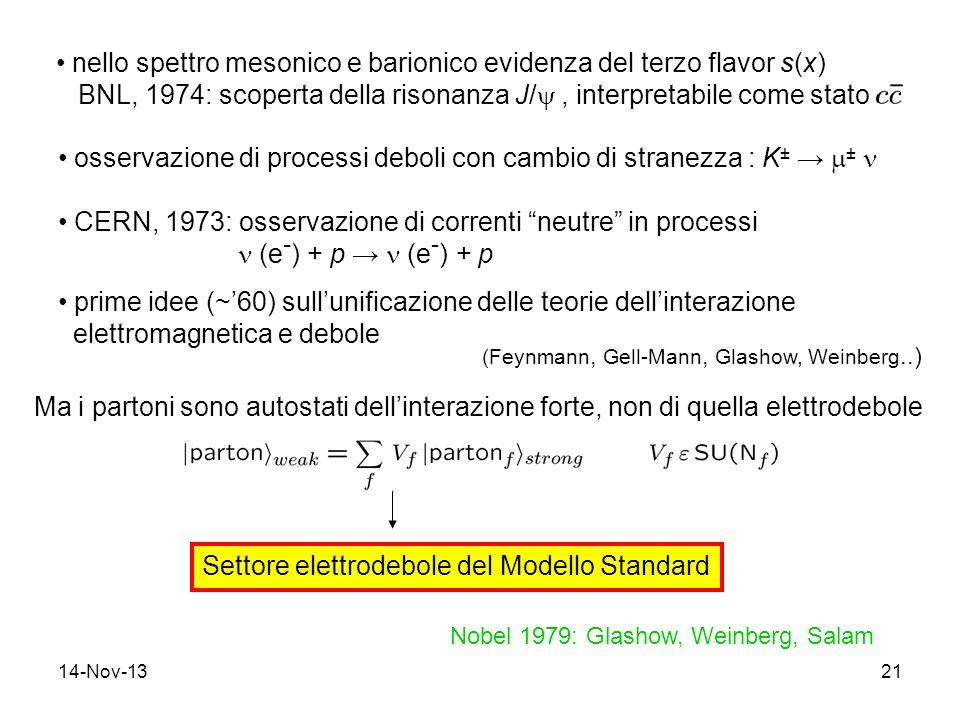 14-Nov-1321 nello spettro mesonico e barionico evidenza del terzo flavor s(x) BNL, 1974: scoperta della risonanza J/, interpretabile come stato osservazione di processi deboli con cambio di stranezza : K ± ± CERN, 1973: osservazione di correnti neutre in processi (e - ) + p (e - ) + p prime idee (~60) sullunificazione delle teorie dellinterazione elettromagnetica e debole Settore elettrodebole del Modello Standard Nobel 1979: Glashow, Weinberg, Salam (Feynmann, Gell-Mann, Glashow, Weinberg..) Ma i partoni sono autostati dellinterazione forte, non di quella elettrodebole