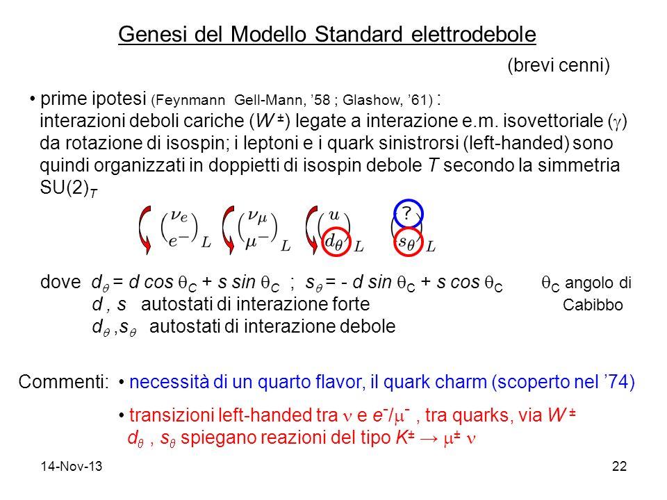 14-Nov-1322 Genesi del Modello Standard elettrodebole prime ipotesi (Feynmann Gell-Mann, 58 ; Glashow, 61) : interazioni deboli cariche (W ± ) legate a interazione e.m.