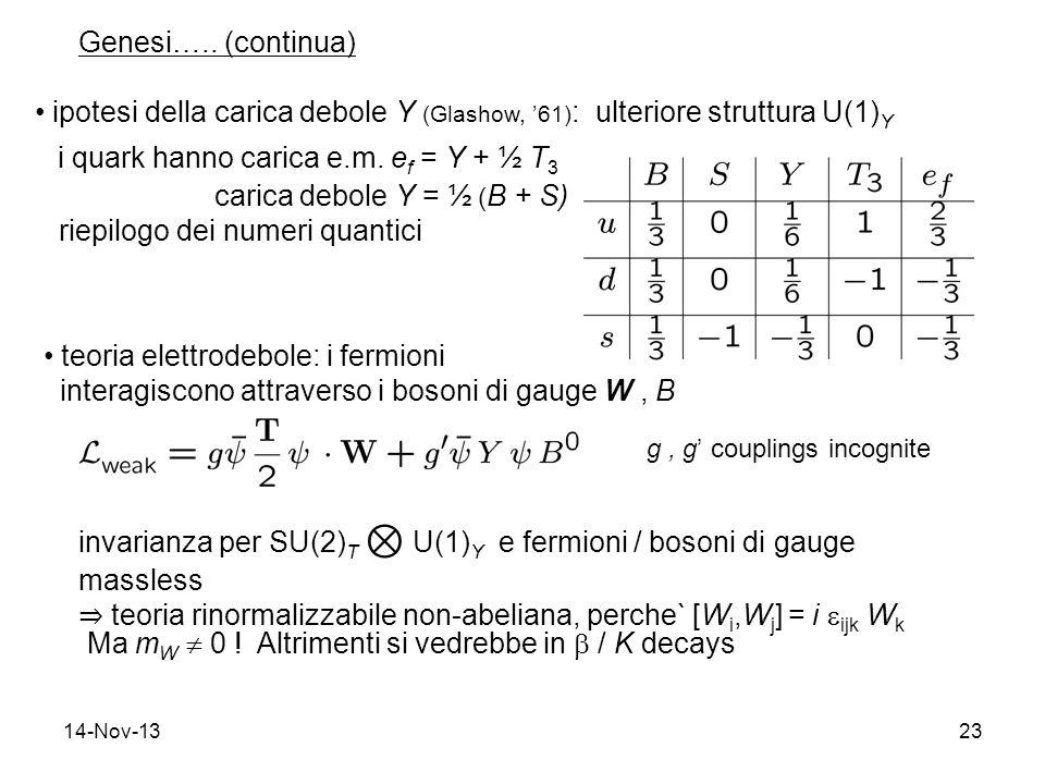14-Nov-1323 Genesi…..
